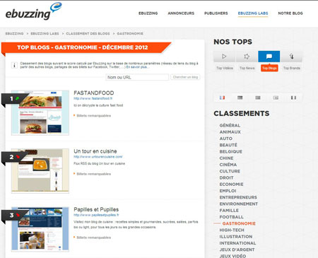 top blogs ebuzzing