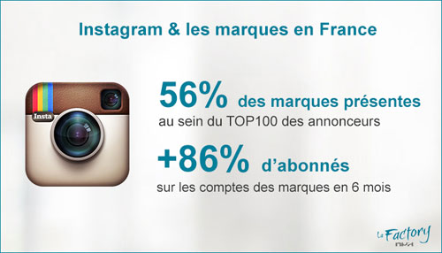 instagram marque france
