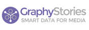graphystories startup mois