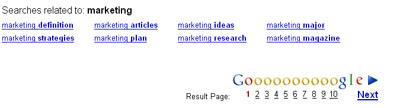 Google search related marketing