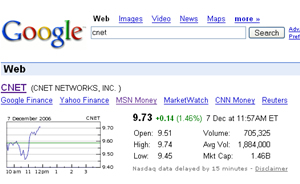 Google finance CNET