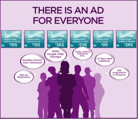 yahoo Smart Ads