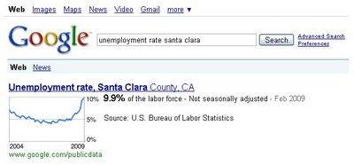 unemployment rate santa clara