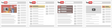 annonces youtube trueview