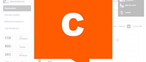 Tout savoir sur vos statistiques Facebook et Twitter avec Crowdbooster