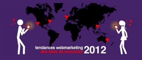 Les tendances webmarketing 2012 pour les sites de rencontre