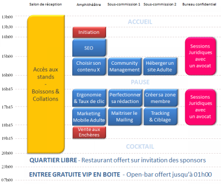 Programme complet webxday