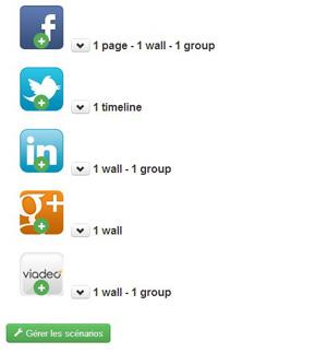 Canaux réseaux sociaux