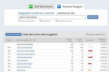keyword suggest seo