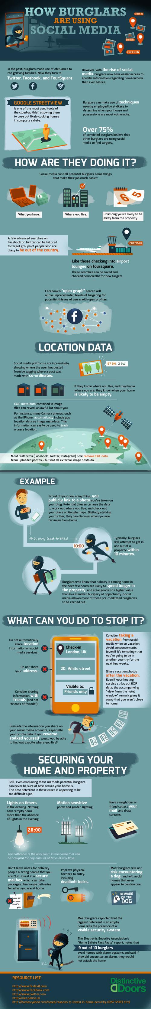 infographie cambriolage reseaux sociaux