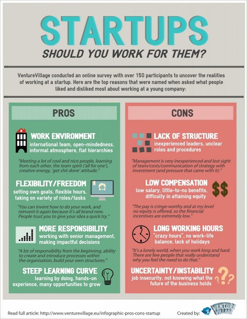 Infographie par venturevillage.eu