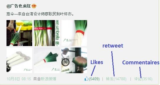 publicité weibo