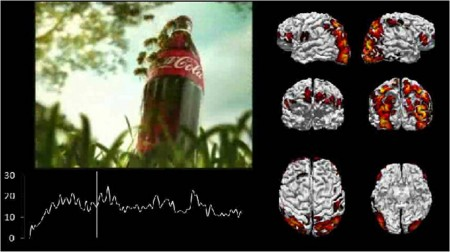 Neuromarketing: Coca-Cola, pionnier de la pratique