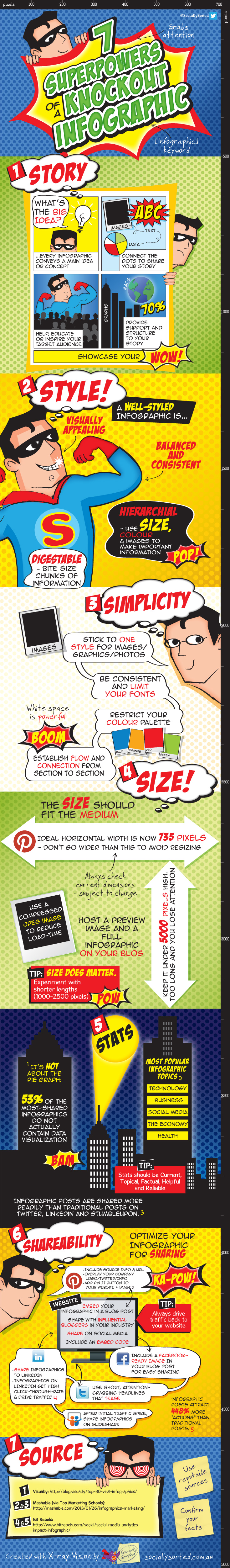 7-Superpowers-of-a-Knockout-Infographic-Socially-Sorted (1)