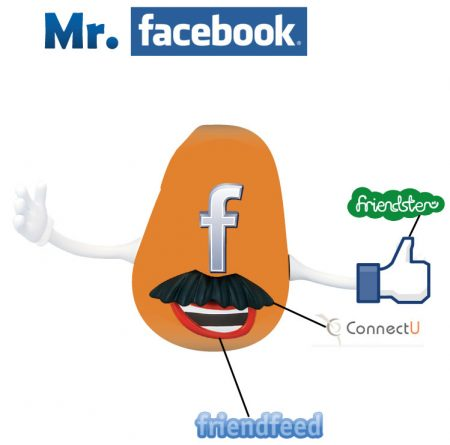 Illustration de Facebook et logos de ses acquisitions