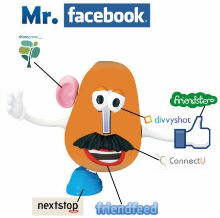 Illustration de Facebook et logos de ses acquisitions