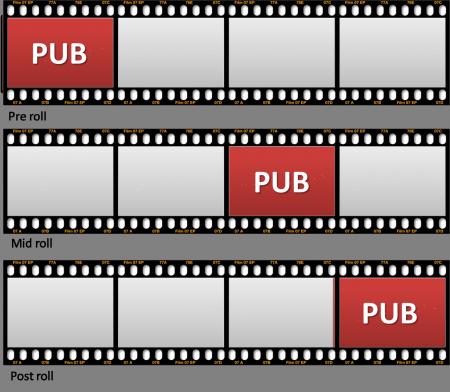 video_roll_type