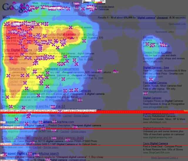 Google-Heatmaps