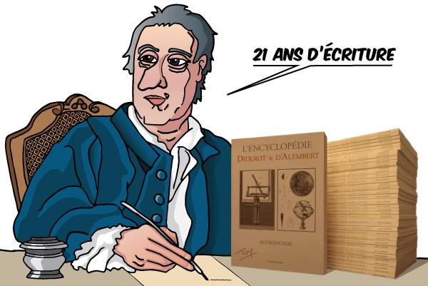 Diderot dessiné avec son encyclopédie