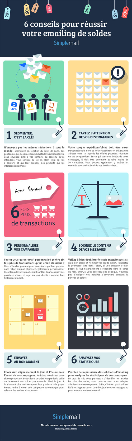Infographie SimpleMail