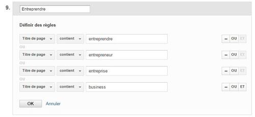 google analytics groupe contenus entreprendre