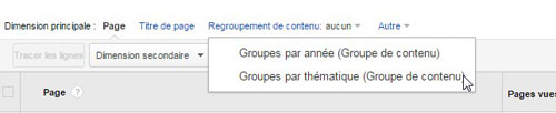 google analytics groupe rapport