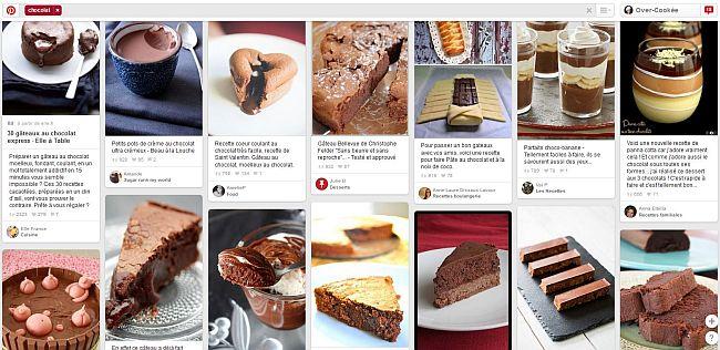 Chocolat Pinterest