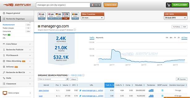Recherche de trafic sur site ayant un backlink vers le votre