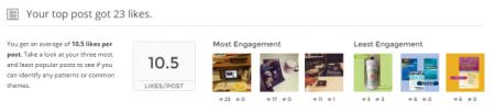 union-metrics-instagram