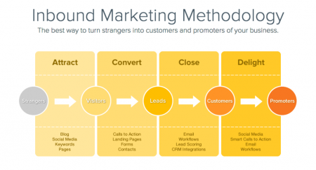 inbound-marketing-1024x553