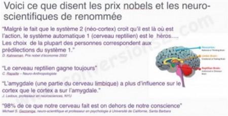 psychologie_de_persuasion_systeme_1_systeme_2