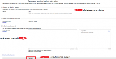 calculer le budget yandex direct