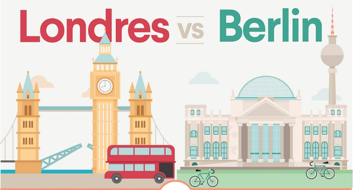 Berlin vs londres quel est le meilleur cosyst me pour for Chambre de commerce francaise londres