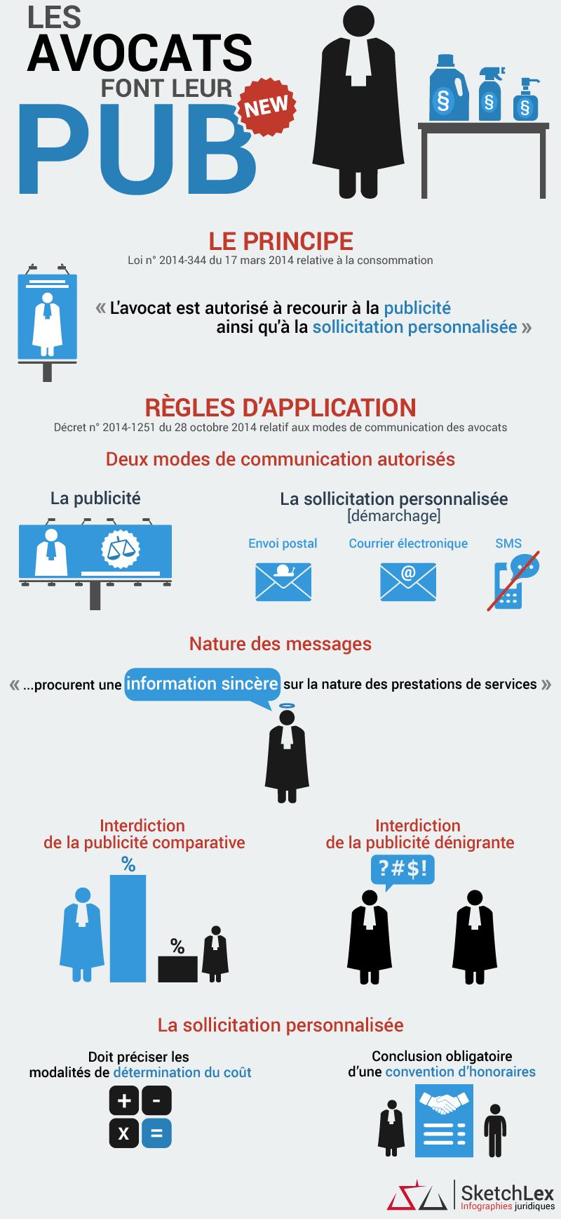 infographie-pub-avocat