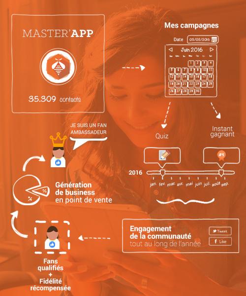 masterapp