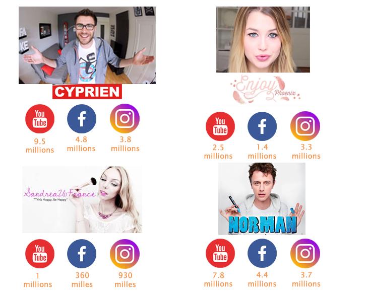 Influenceurs Youtubeurs communautés réseaux sociaux