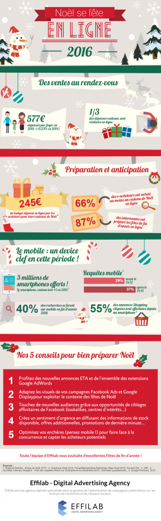 effilab-infographie-noel-digital