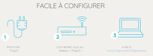 installation compteur fan facebook