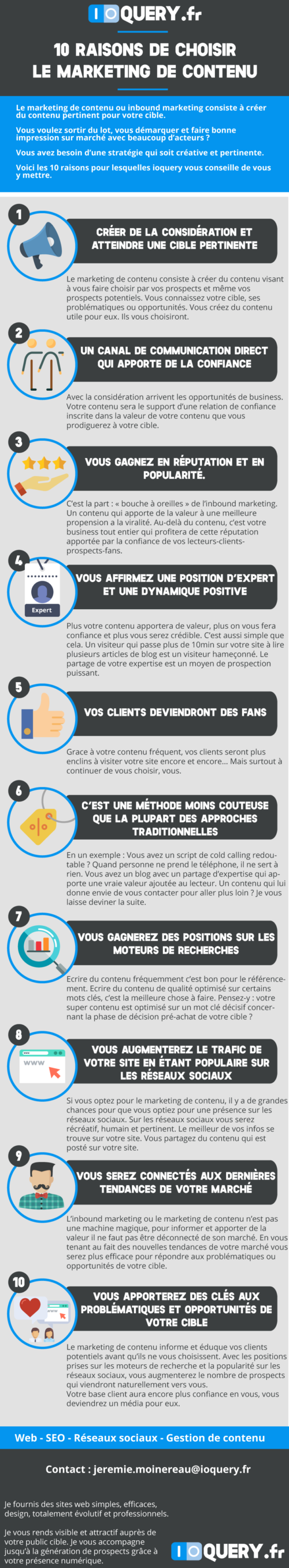 infographie-choisir-marketing-de-contenu