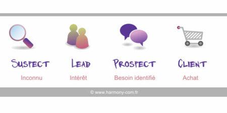 lead prospect client