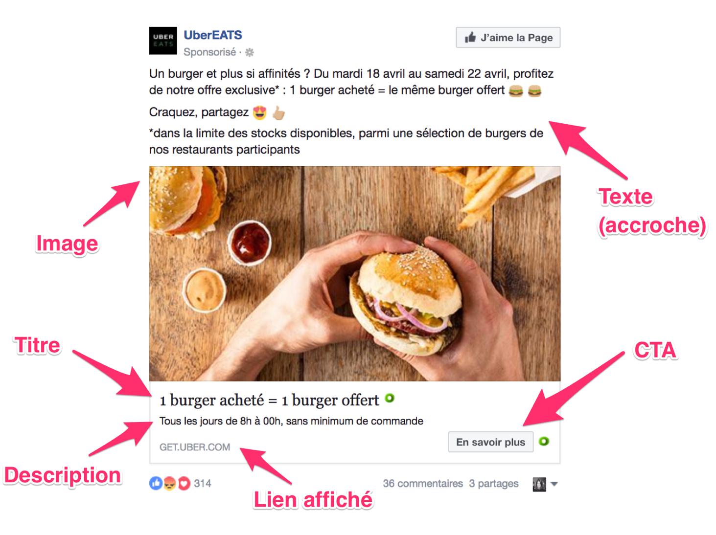 UberEATS_Analys_Publicité