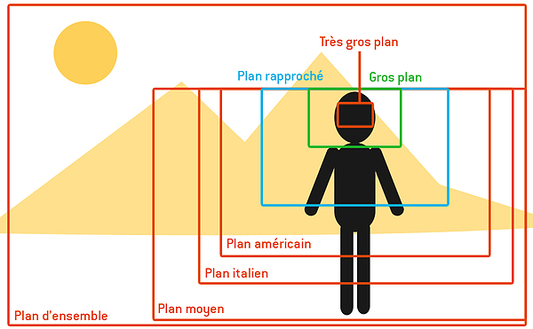 plan cinema video