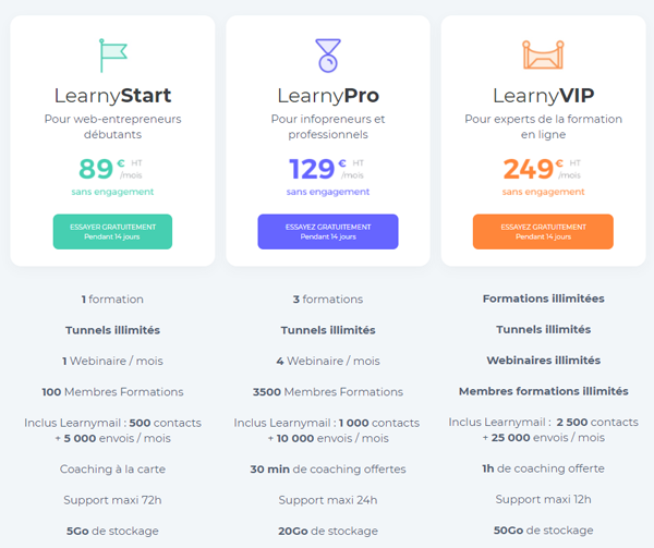 tarif création formation ligne learnybox