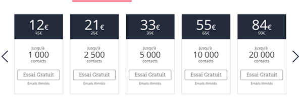 tarif outil marketing automation