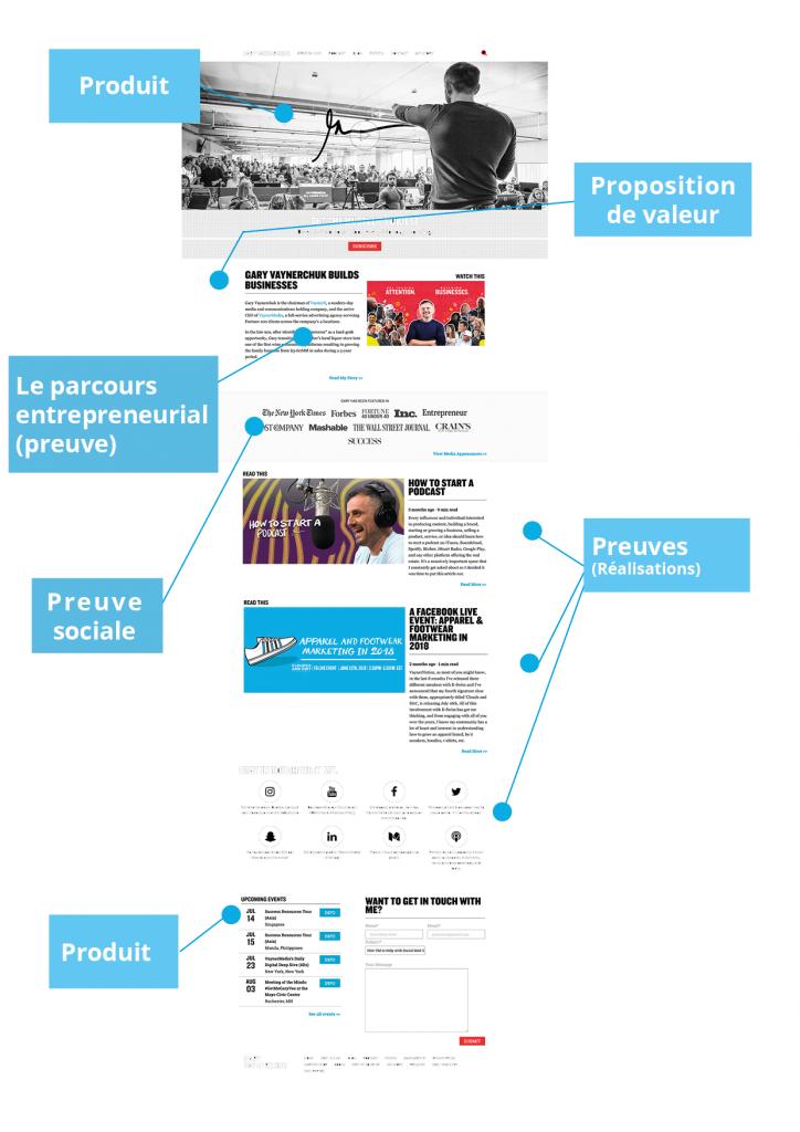 Vaynerchuk landing page