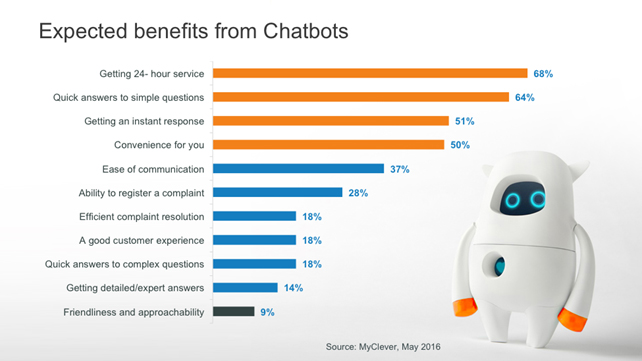 benefices chatbots