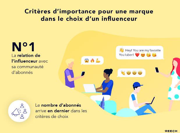 critere choix influenceurs