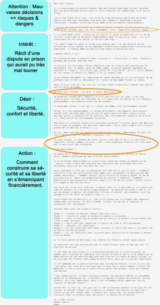 Exemple de lettre de vente persuasive boron letters