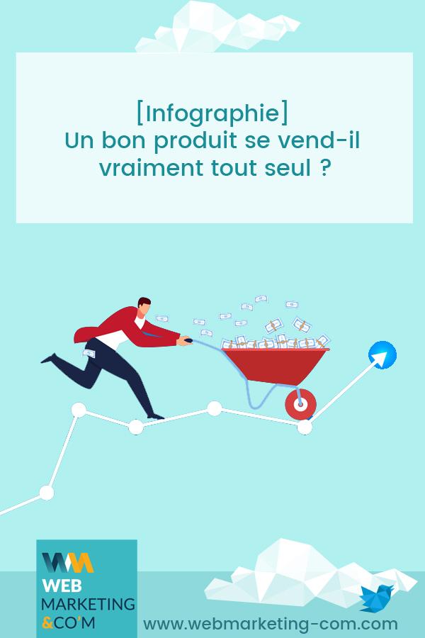 [Infographie] Un bon produit se vend vraiment tout seul ? via @webmarketingcom