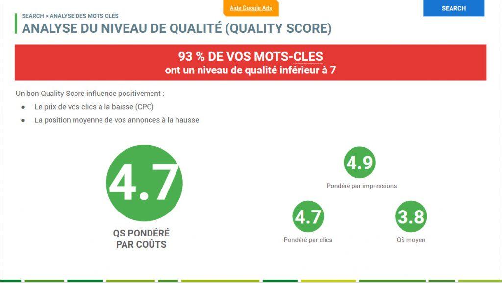 analyse quality score google ads